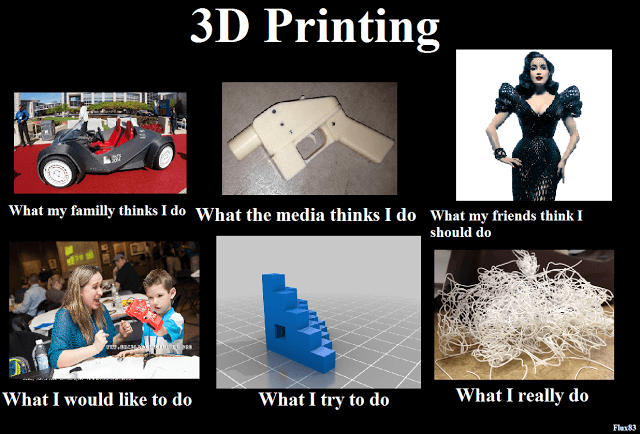 3d printing perception