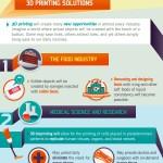 Infographic Sculpteo