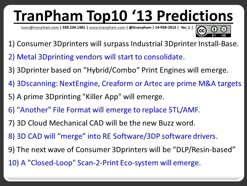 TranPham Predictions 14FEB2013 v1