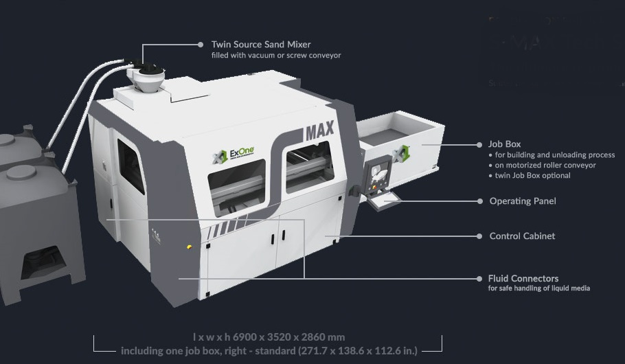 S-Max 3D printer fro sand casting. Source: ExOne