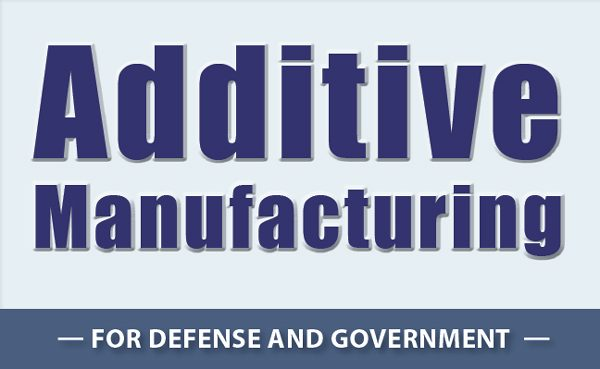 Additive Manufacturing for Defense and Government Symposium – June 21-22