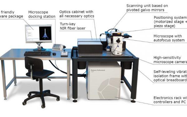 Nanoscribe's Optical 3D Printer Can Create Wide Range of Micro-Optics For Lens Production