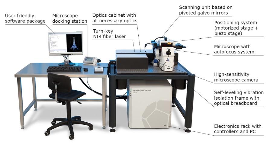 Optics Printer GT Professional Nanoscribe