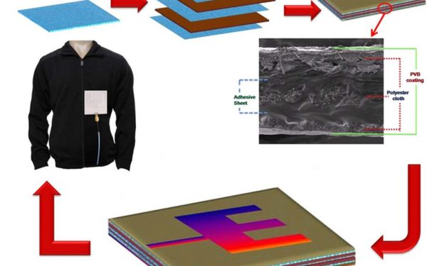 Research Group in India Develops Wearable Electronic Textiles With Military Applications