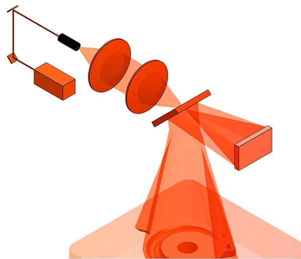 QLS Optic path Of Lasers