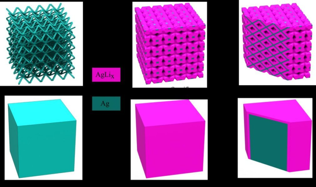 Researchers 3D Print High Efficiency Batteries With Complex Geometries