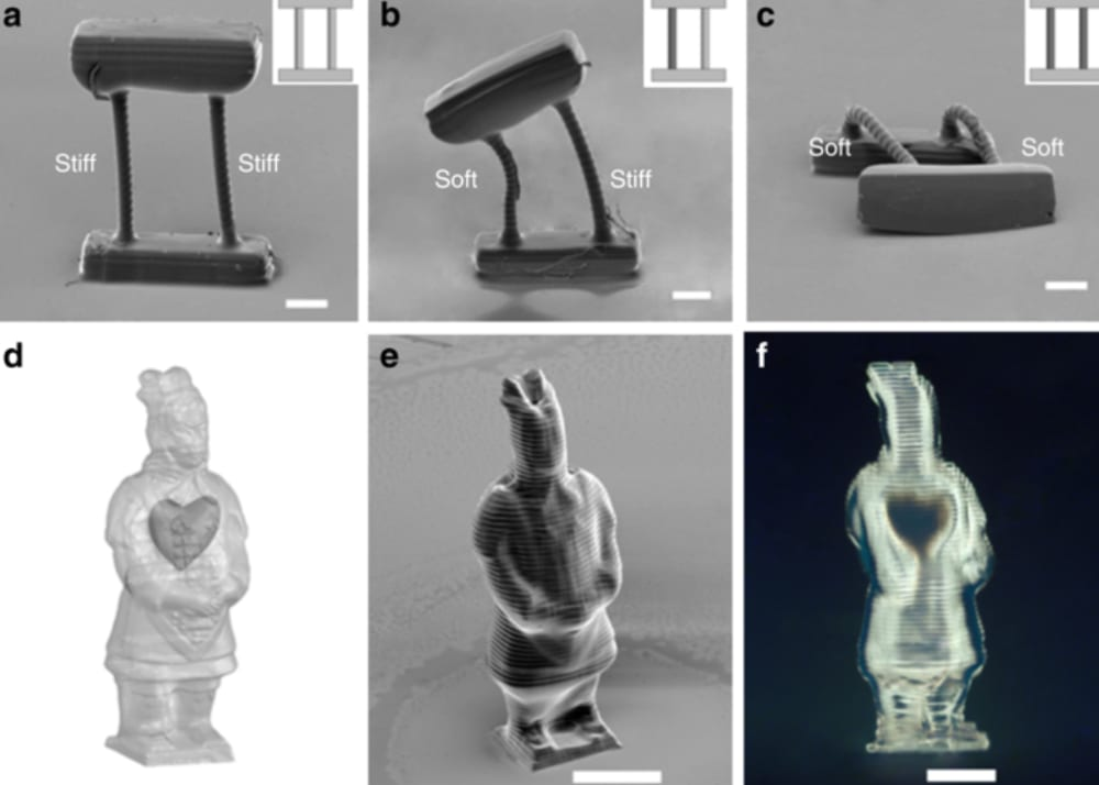 Prints With Programmable Rigidity Control Present Medical Applications