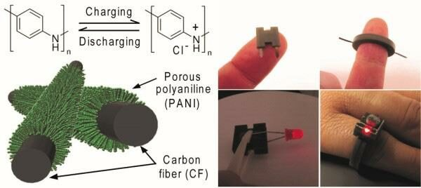 KAIST Develop 3D Printed Batteries For Wearable Electronics