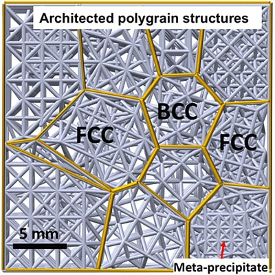 Crystallographic Metamaterials Improve Part Durability
