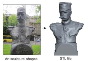 Sculpture 3D Printing Made Easier With Photogrammetry