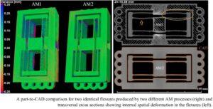 X-Ray & CT Grow as Non-destructive Print Testing Methods