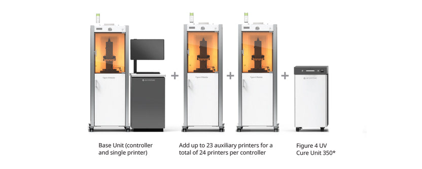 3d systems modular resin printing system