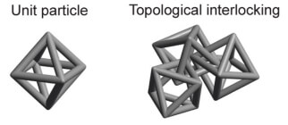 Octagonal units