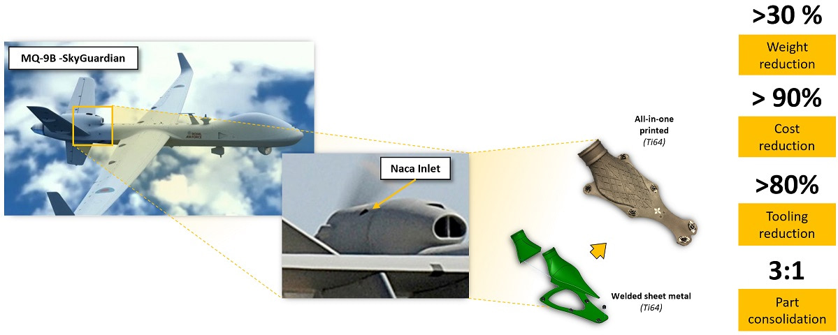 General Atomics Skyguardian Inlet Redux imprimé en 3D