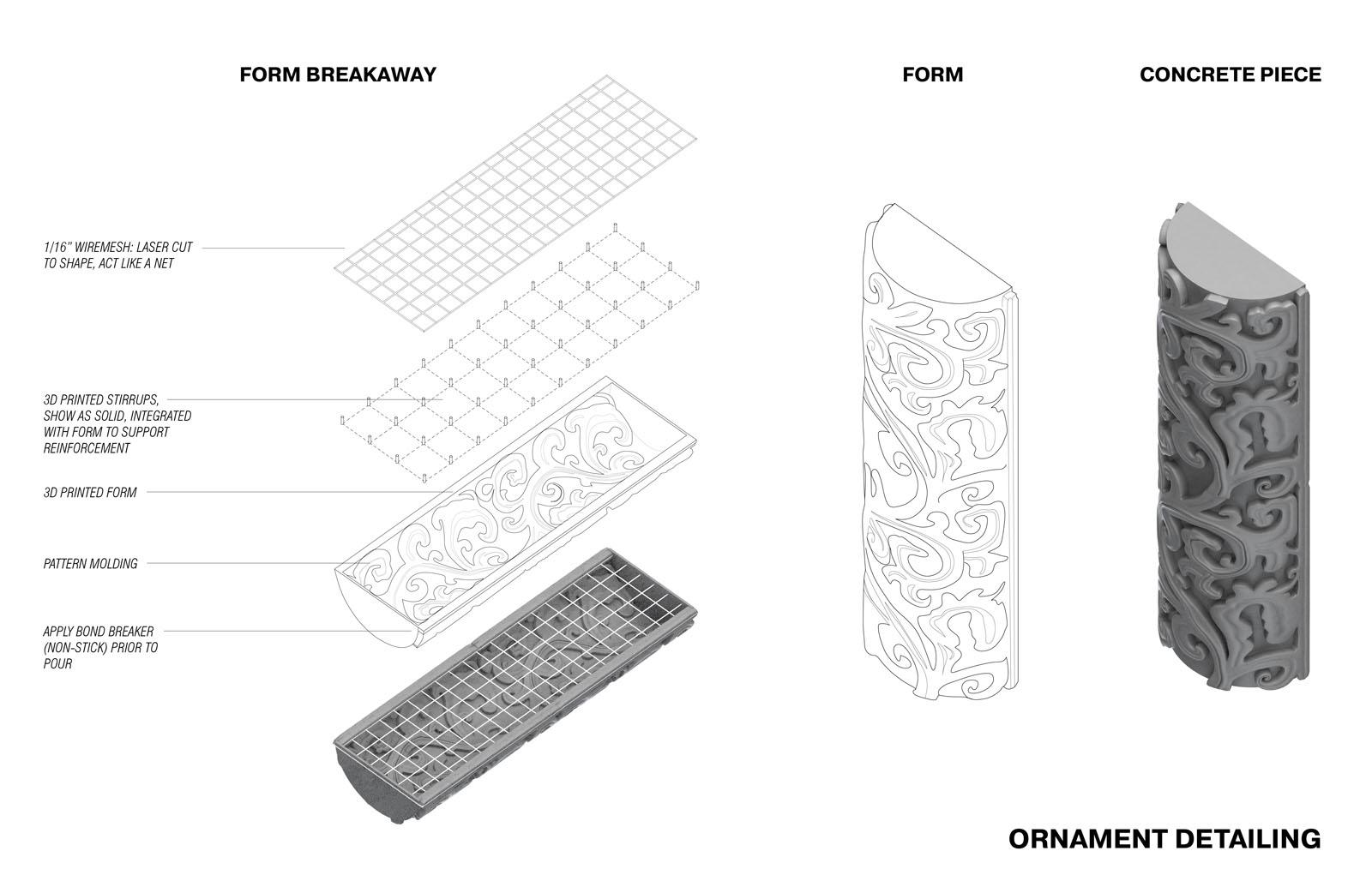 3D Printing For Renovating Buildings