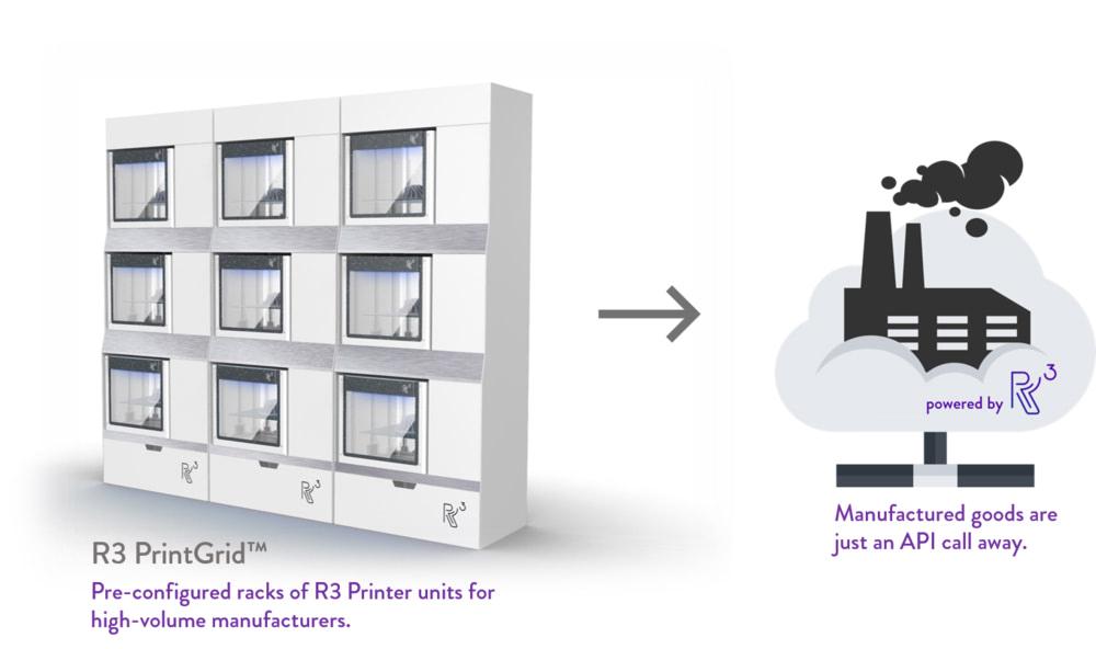 R3 Printer platform