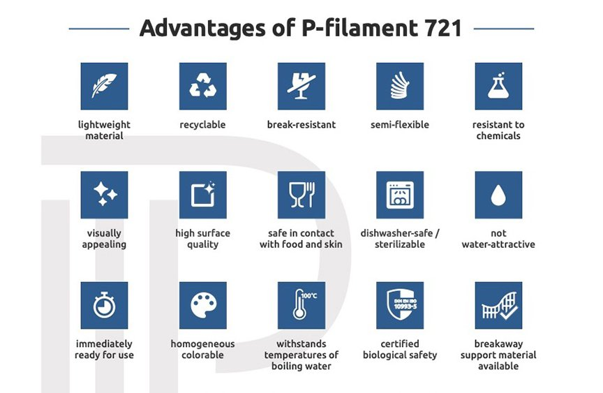 advantages of PP infographic