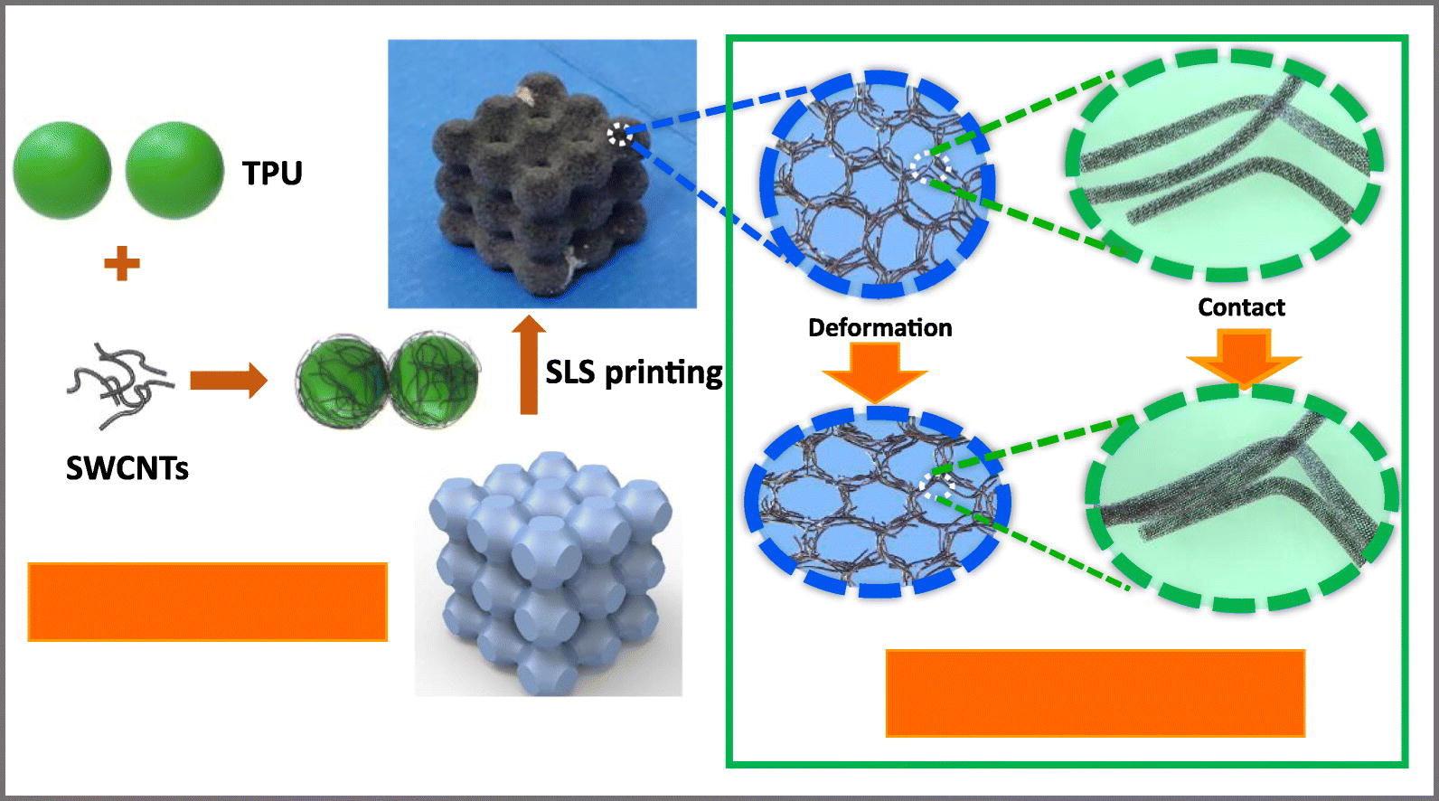 carbon nanotubes powder particles