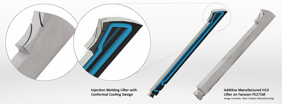 Figure 1: Lifter design featured with conformal cooling circuit. Image courtesy: Next Chapter Manufacturing