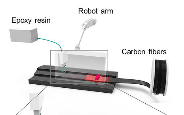 Researchers 3D Print Composites with Thermoset Matrix