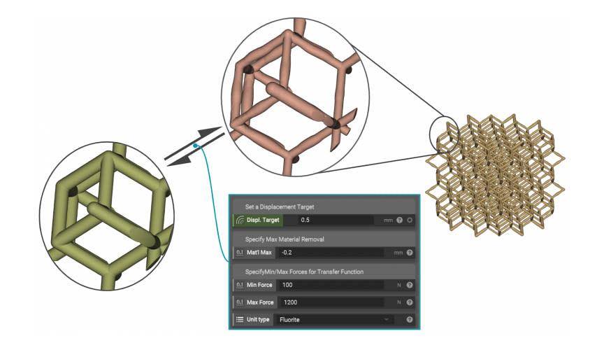 parameters custom mesostructure