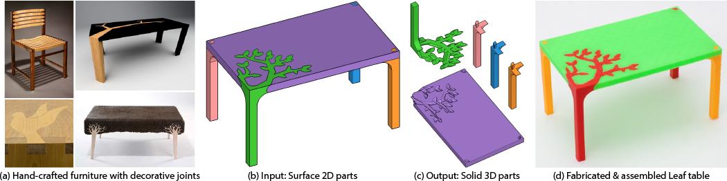 Complex Interlocking Furniture Parts