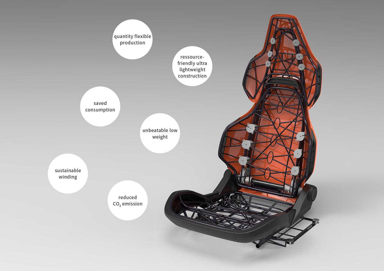 ulbs ultra light car seat usps